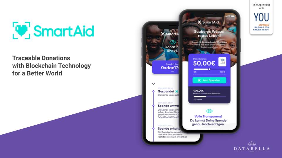 SmartAid is part of the EU-funded Blockpool program